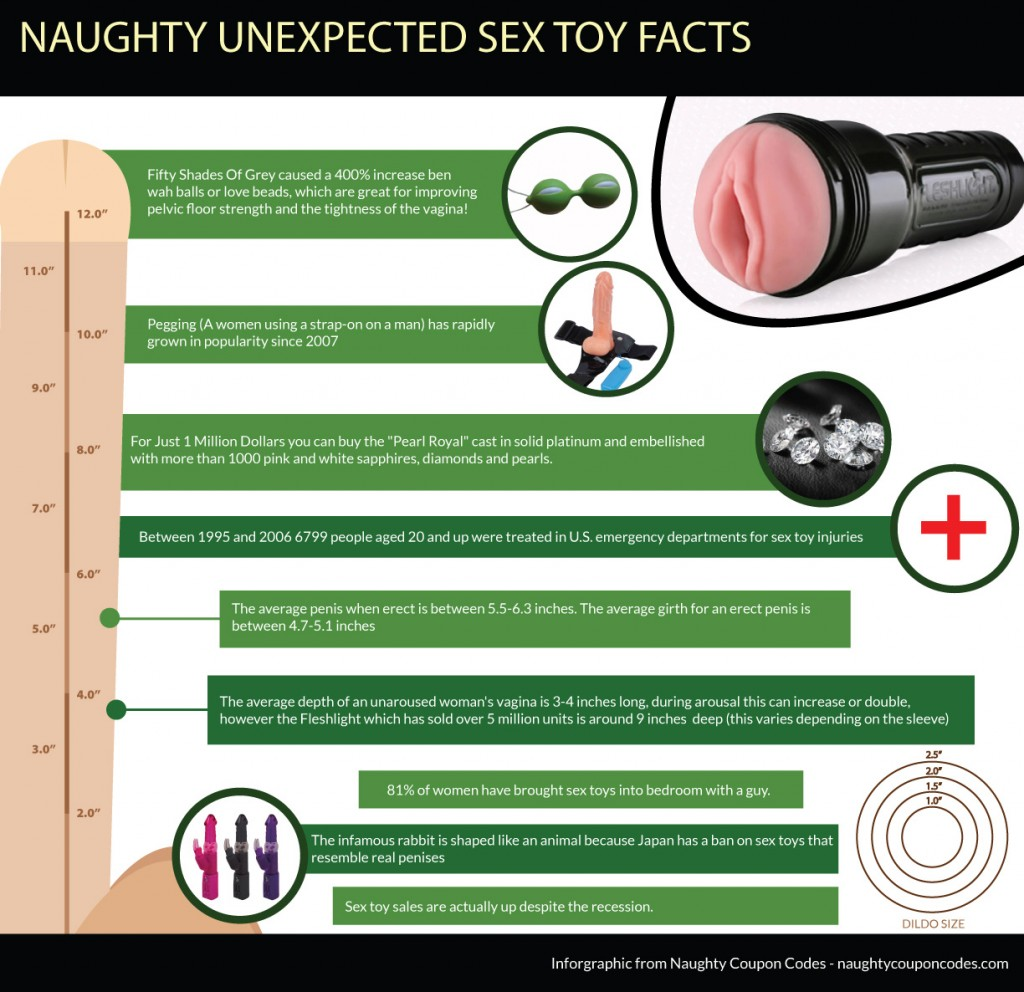 Sex-Toy-Infographic